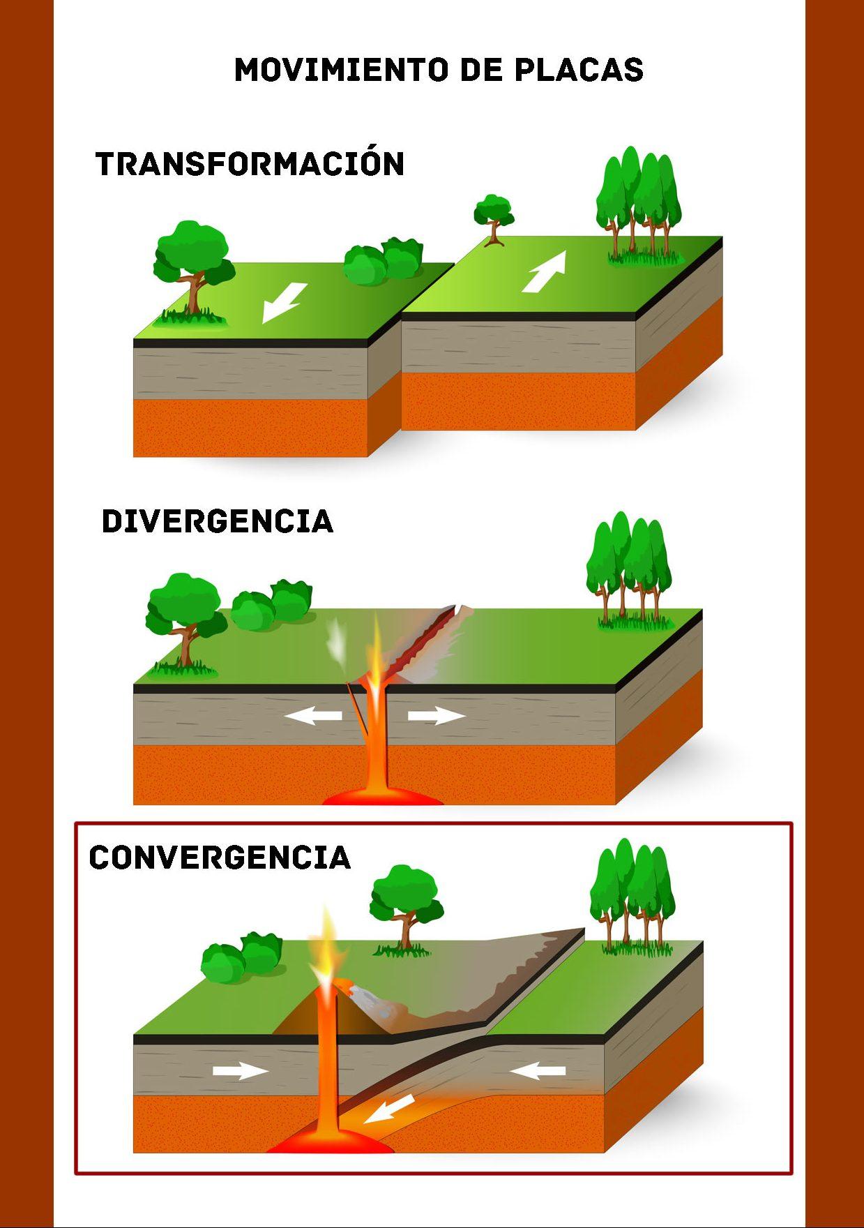 como se producen los terremotos
