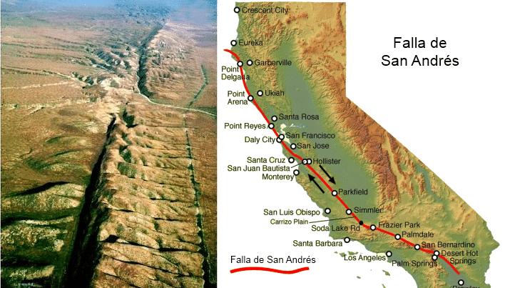 Falla de San Andrés 2
