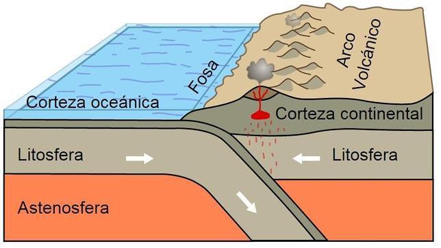Cómo se producen los terremotos 3
