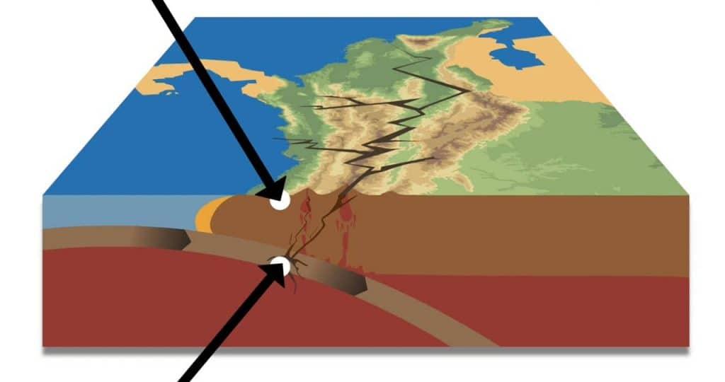 Cómo se produce un terremoto 5