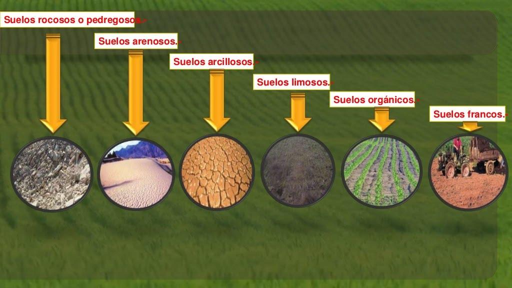 clasificacion de suelos-1