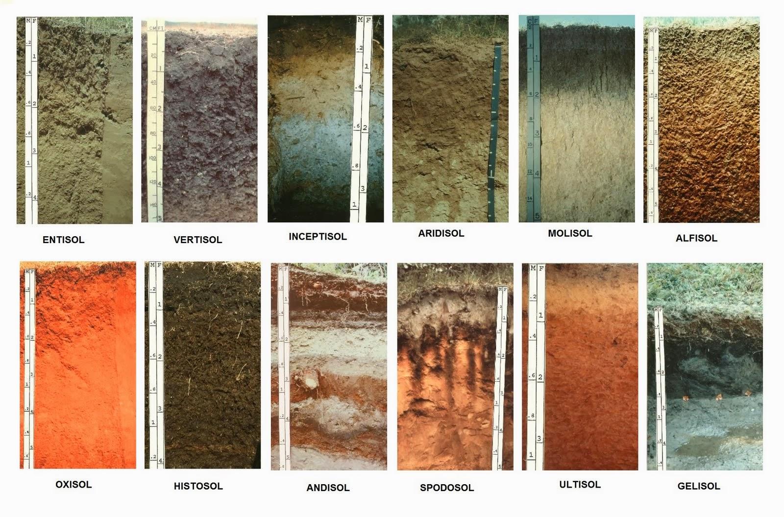 clasificacion de suelos-2
